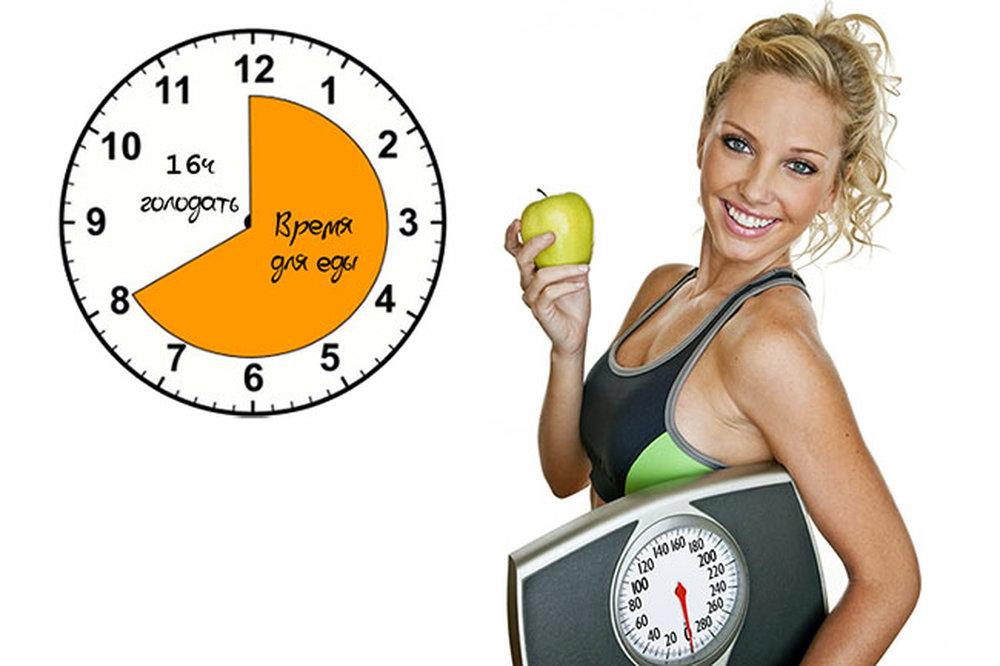dieta 8 cu 16 ore